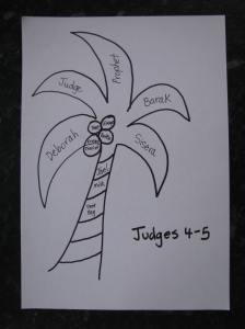 Draw a simple picture or outline and then fill it in with thoughts and ideas you have learned in the Bible story.